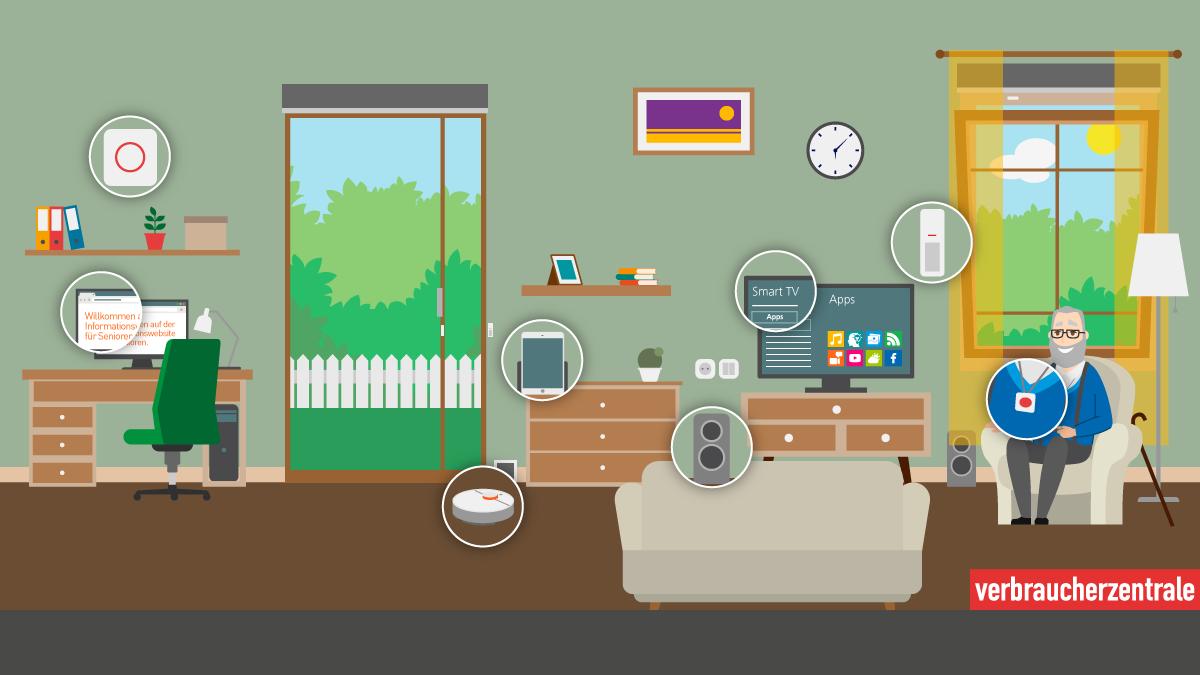 Wohnzimmer mit digitalen Assistenzsystemen
