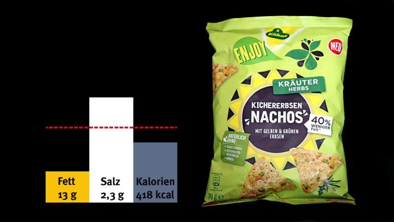 Gemüsechips Kalorien